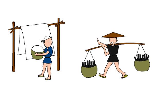 「炭屋と洗濯屋」と外部不経済